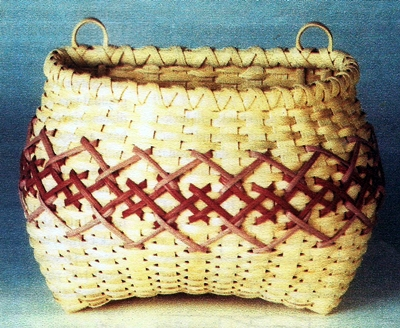 Embroidered Wall Basket